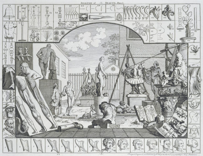 Analysis of Beauty (Analyse der Schönheit). Tafel I. 1753.